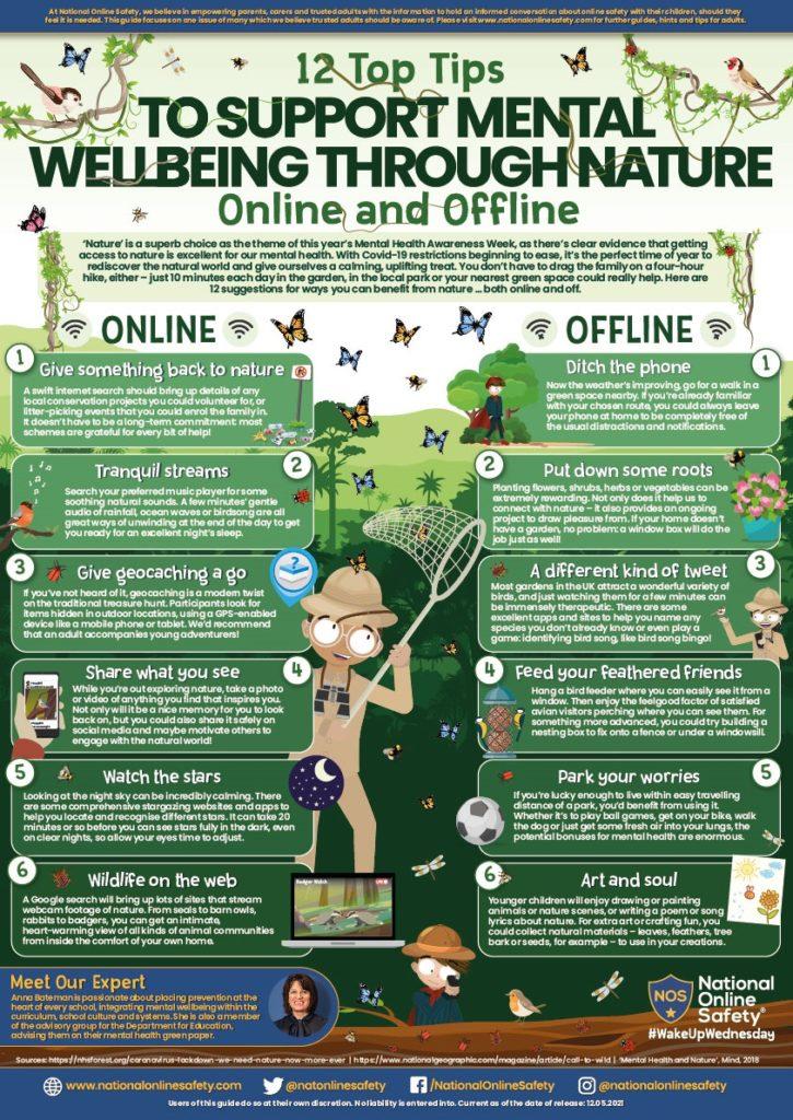 wellbeing online and offline